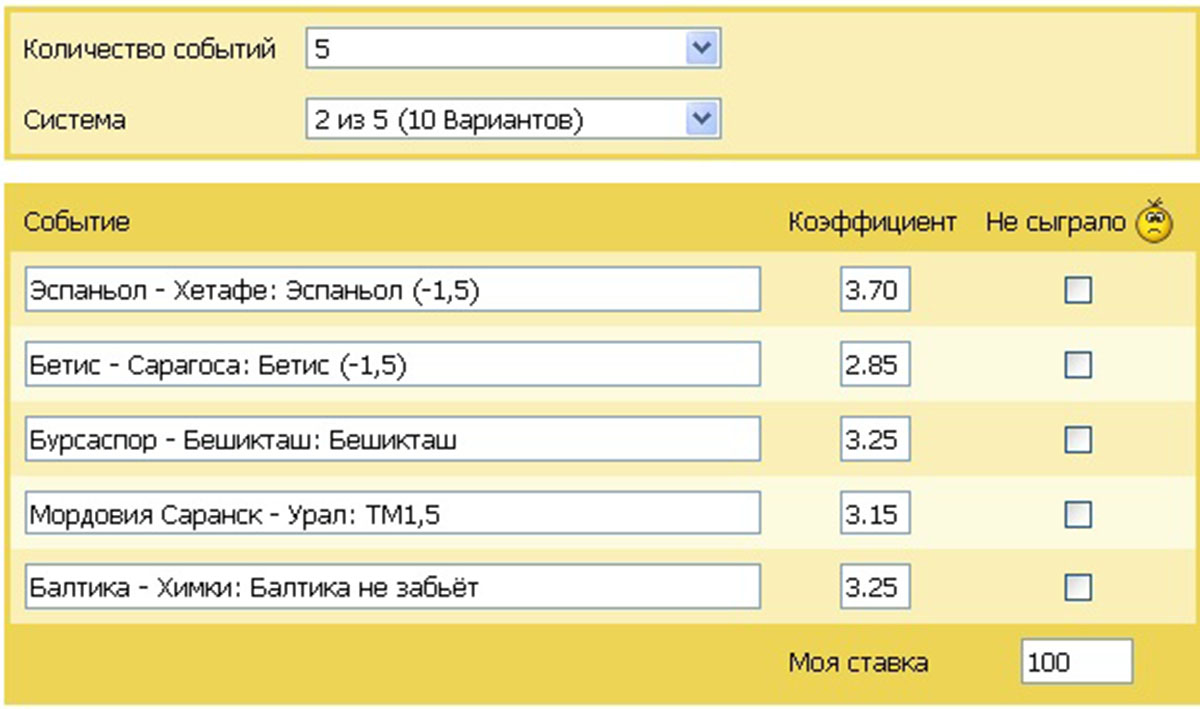Profits betting зеркало on football
